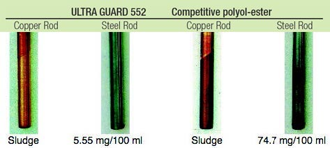 Benz Ultra Guard 552 compared to competitor polyol-ester fire resistant hydraulic fluid thermal stability and deposit test results